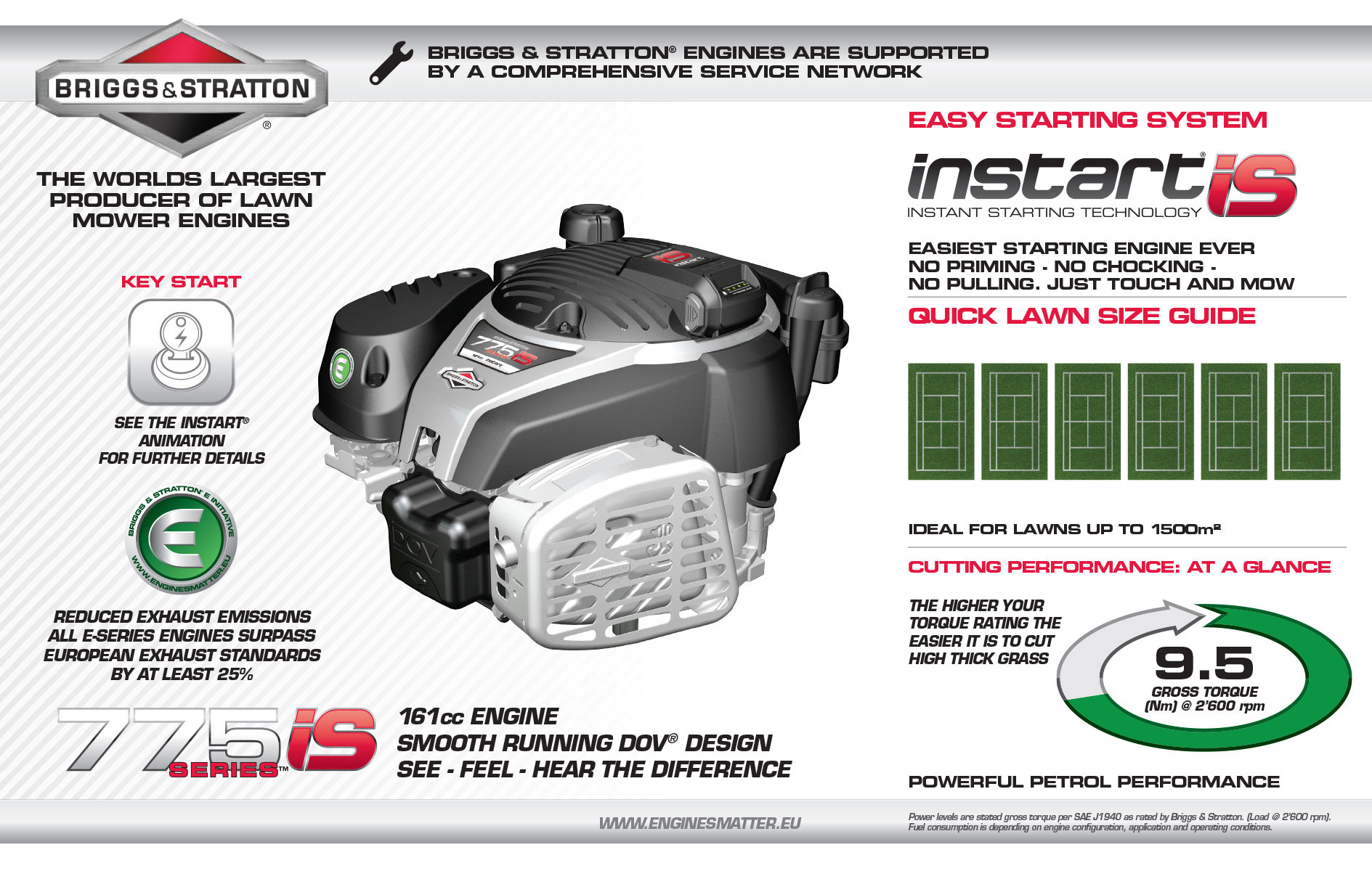 Briggs & Stratton 775is instart engine