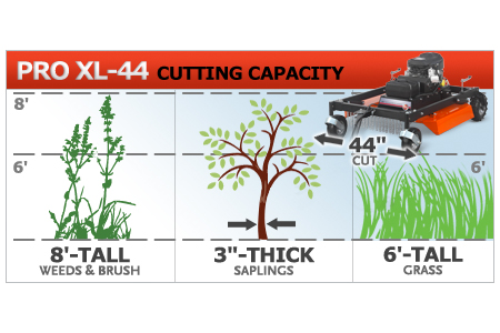 PRO XL 44 Tow Behind Field & Brush Mower